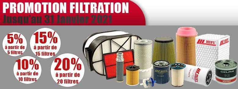 Promotion filtration